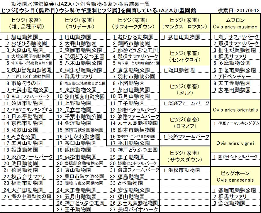 f:id:tsukunepapa:20190206193809p:plain