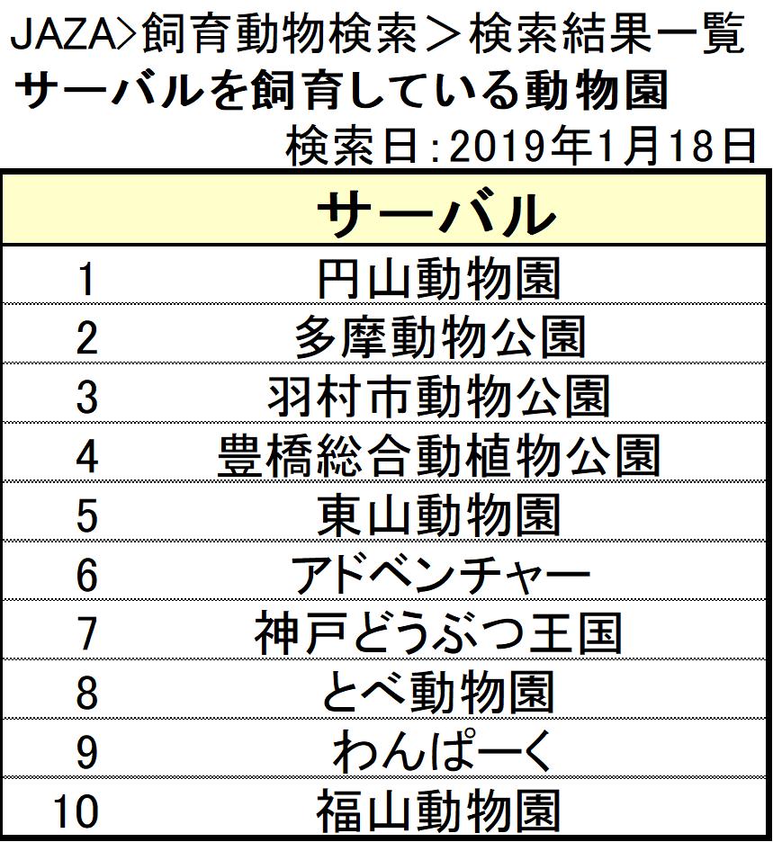 f:id:tsukunepapa:20190206195043p:plain