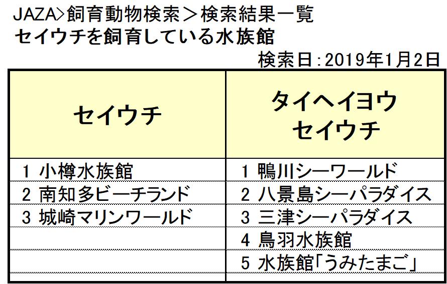 f:id:tsukunepapa:20190207074805p:plain