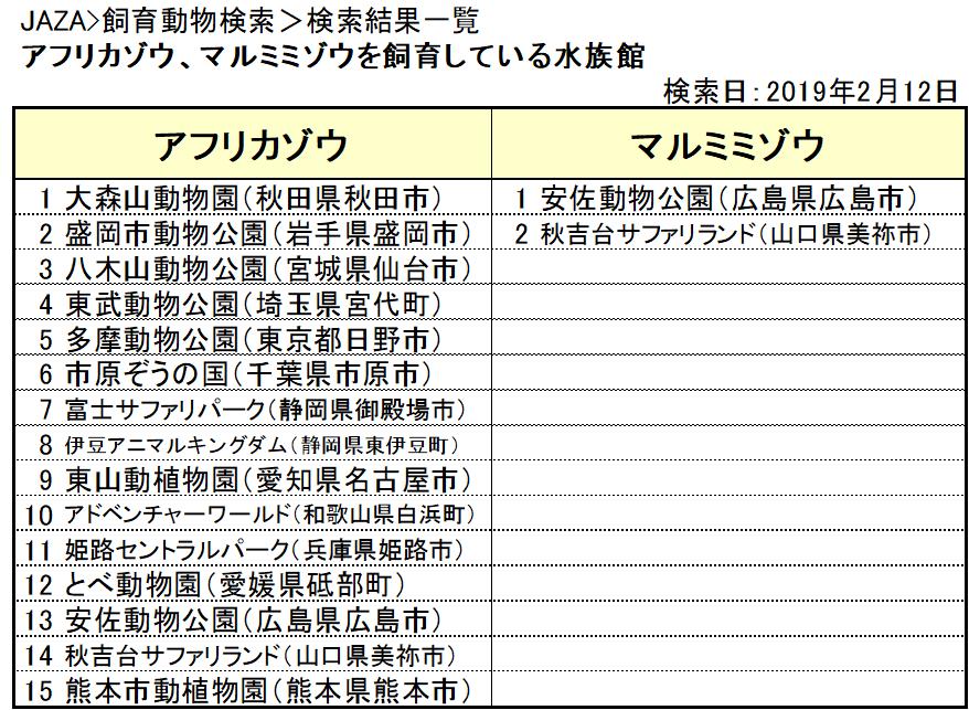 f:id:tsukunepapa:20190212192921p:plain