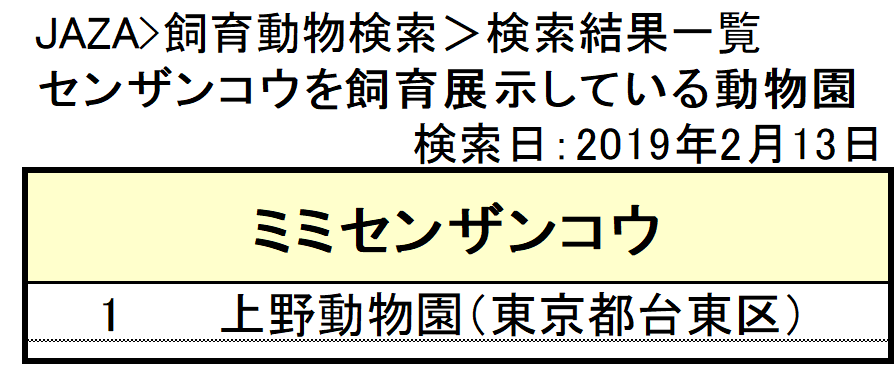 f:id:tsukunepapa:20190213111202p:plain
