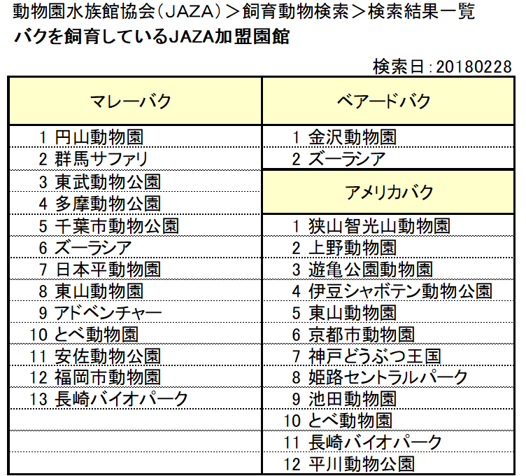 f:id:tsukunepapa:20190214105516p:plain