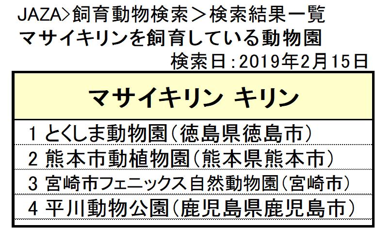f:id:tsukunepapa:20190215212600p:plain