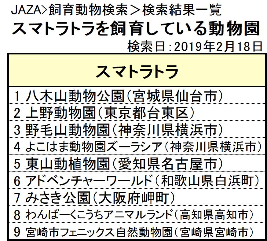 f:id:tsukunepapa:20190218141738p:plain