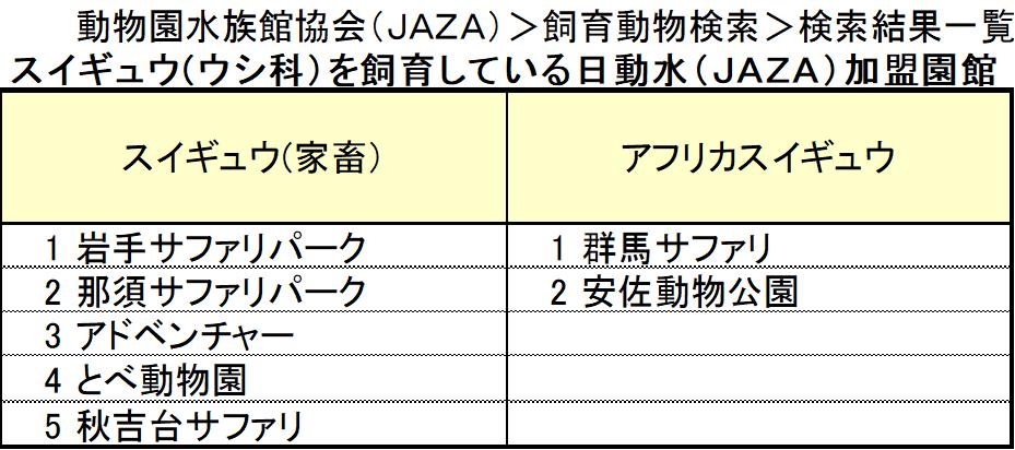 f:id:tsukunepapa:20190220085340p:plain