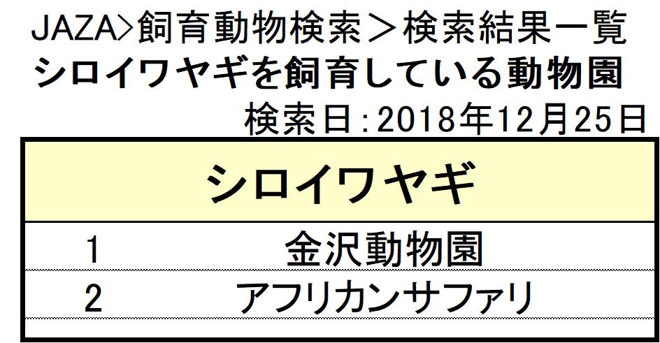 f:id:tsukunepapa:20190220085913p:plain