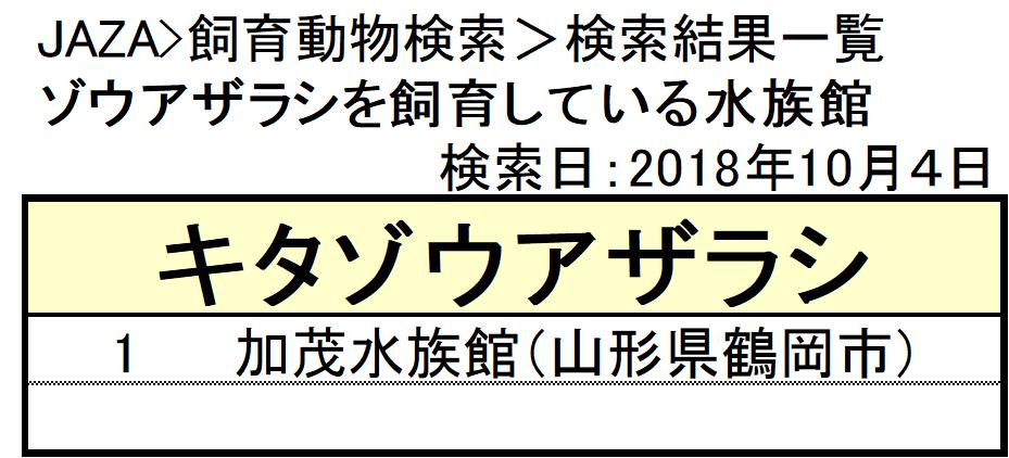 f:id:tsukunepapa:20190220090714p:plain