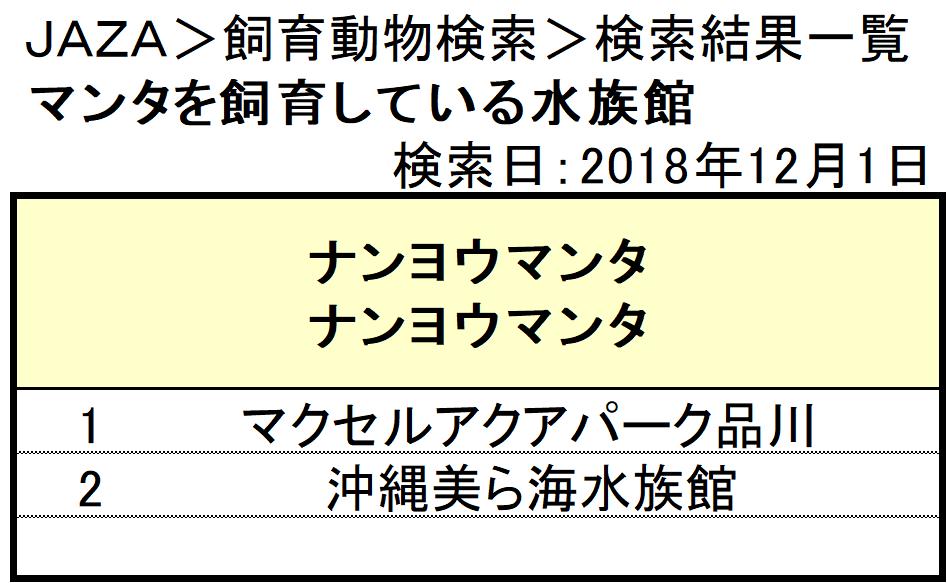 f:id:tsukunepapa:20190220143735p:plain