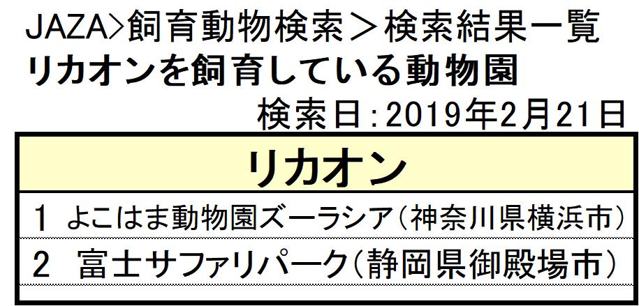 f:id:tsukunepapa:20190221144407p:plain