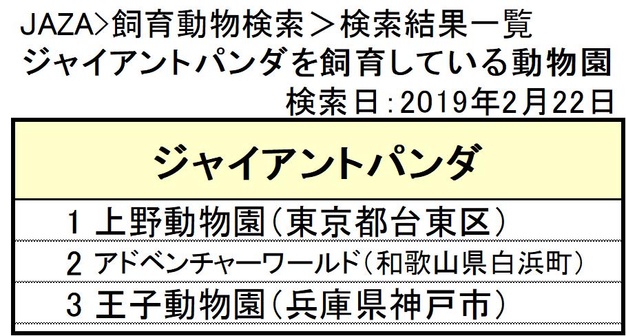 f:id:tsukunepapa:20190222184540p:plain