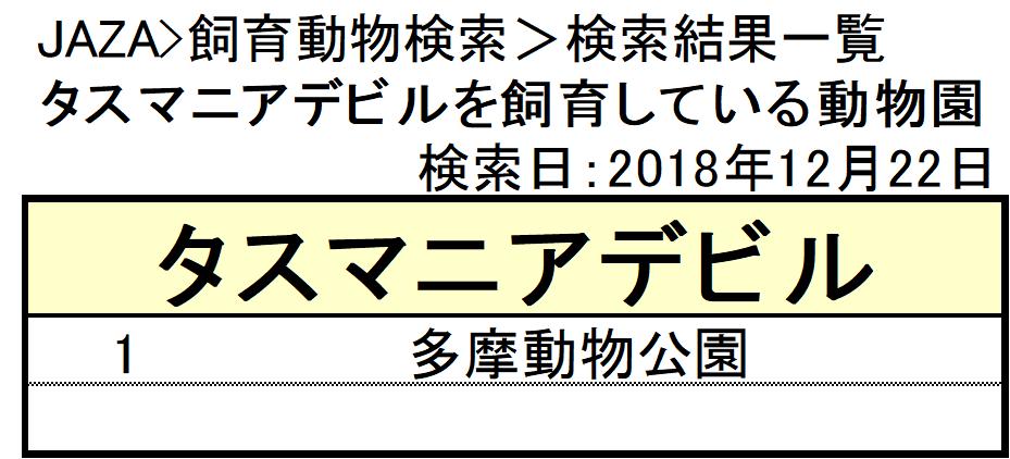f:id:tsukunepapa:20190226143349p:plain