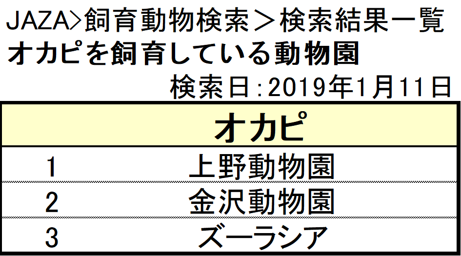 f:id:tsukunepapa:20190226144500p:plain
