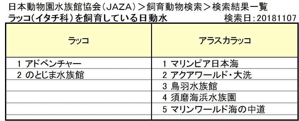 f:id:tsukunepapa:20190227103426p:plain