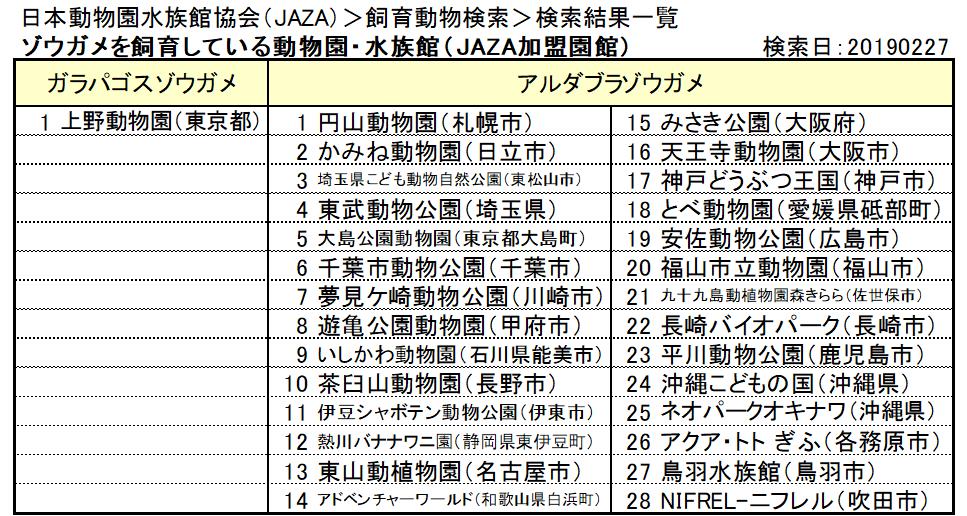 f:id:tsukunepapa:20190227125324p:plain