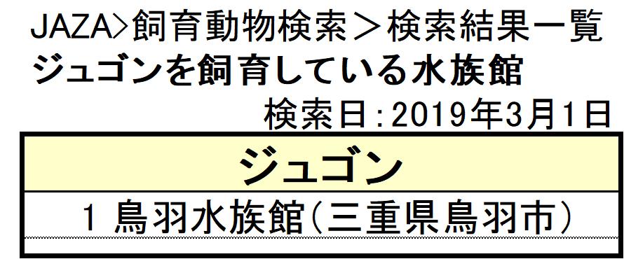 f:id:tsukunepapa:20190301220508p:plain