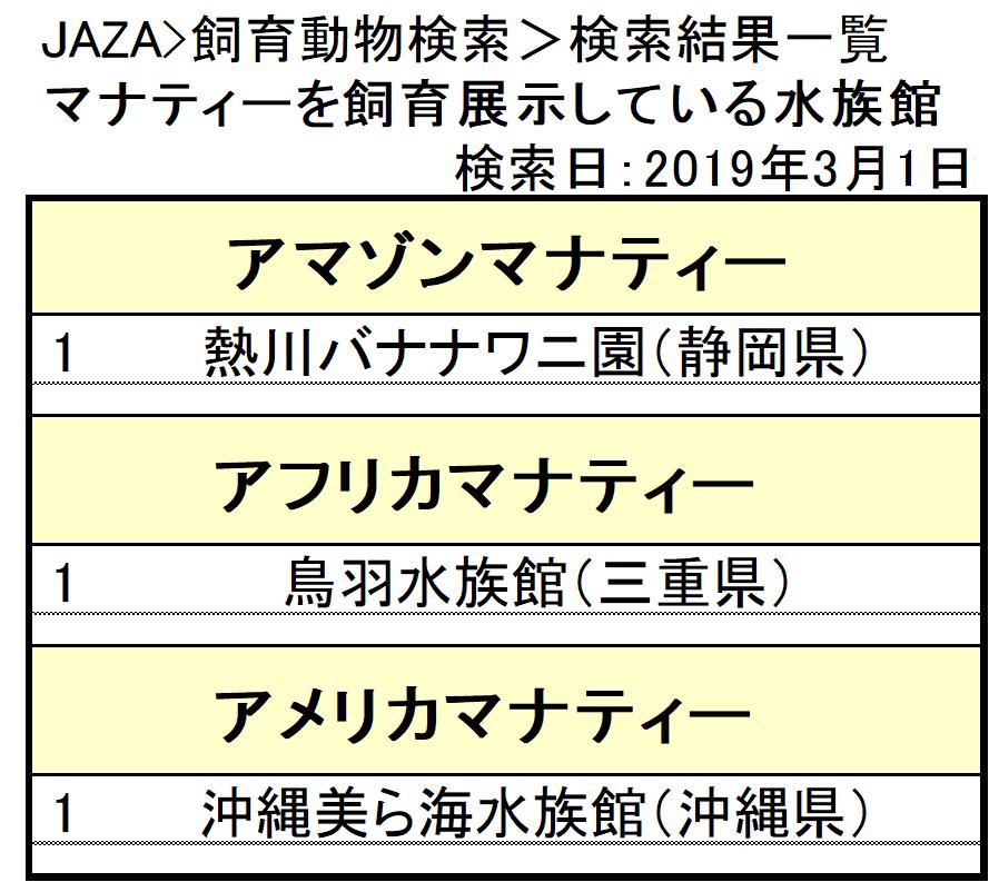 f:id:tsukunepapa:20190302100104p:plain
