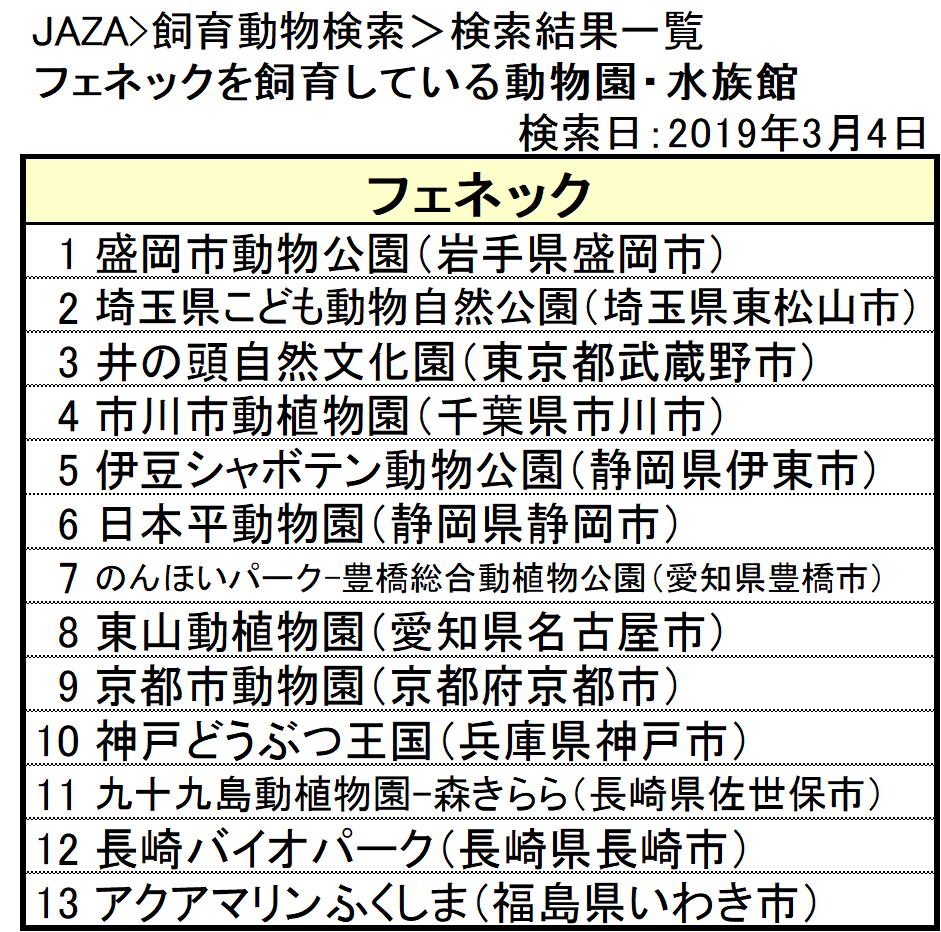 f:id:tsukunepapa:20190304161733p:plain