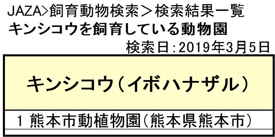 f:id:tsukunepapa:20190305080648p:plain