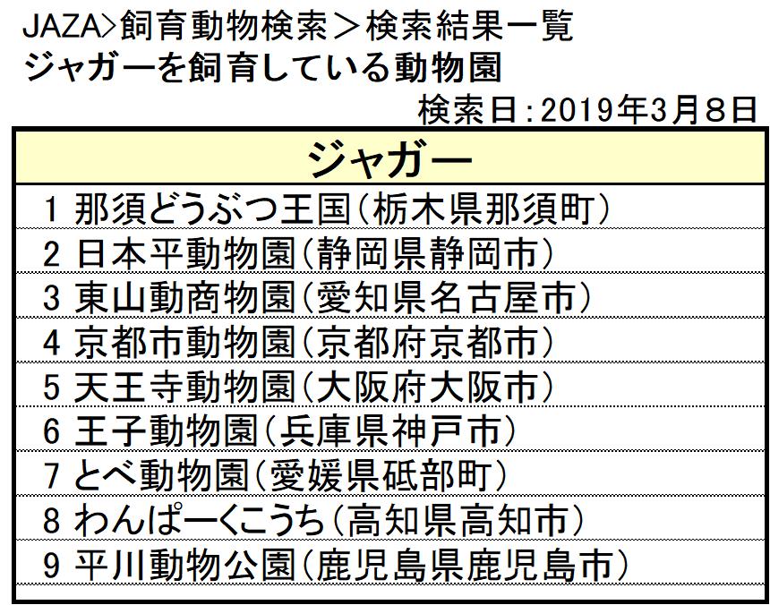 f:id:tsukunepapa:20190308235517p:plain