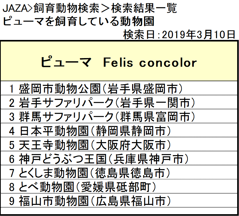 f:id:tsukunepapa:20190311000200p:plain