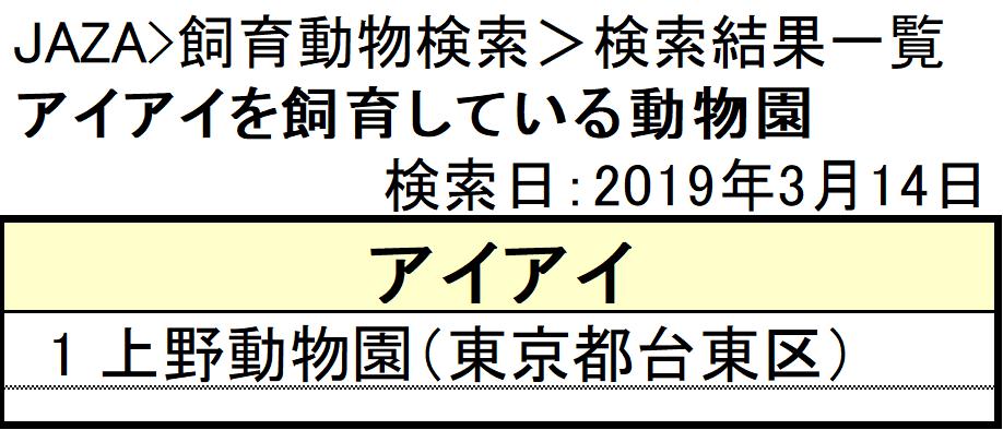 f:id:tsukunepapa:20190314181518p:plain