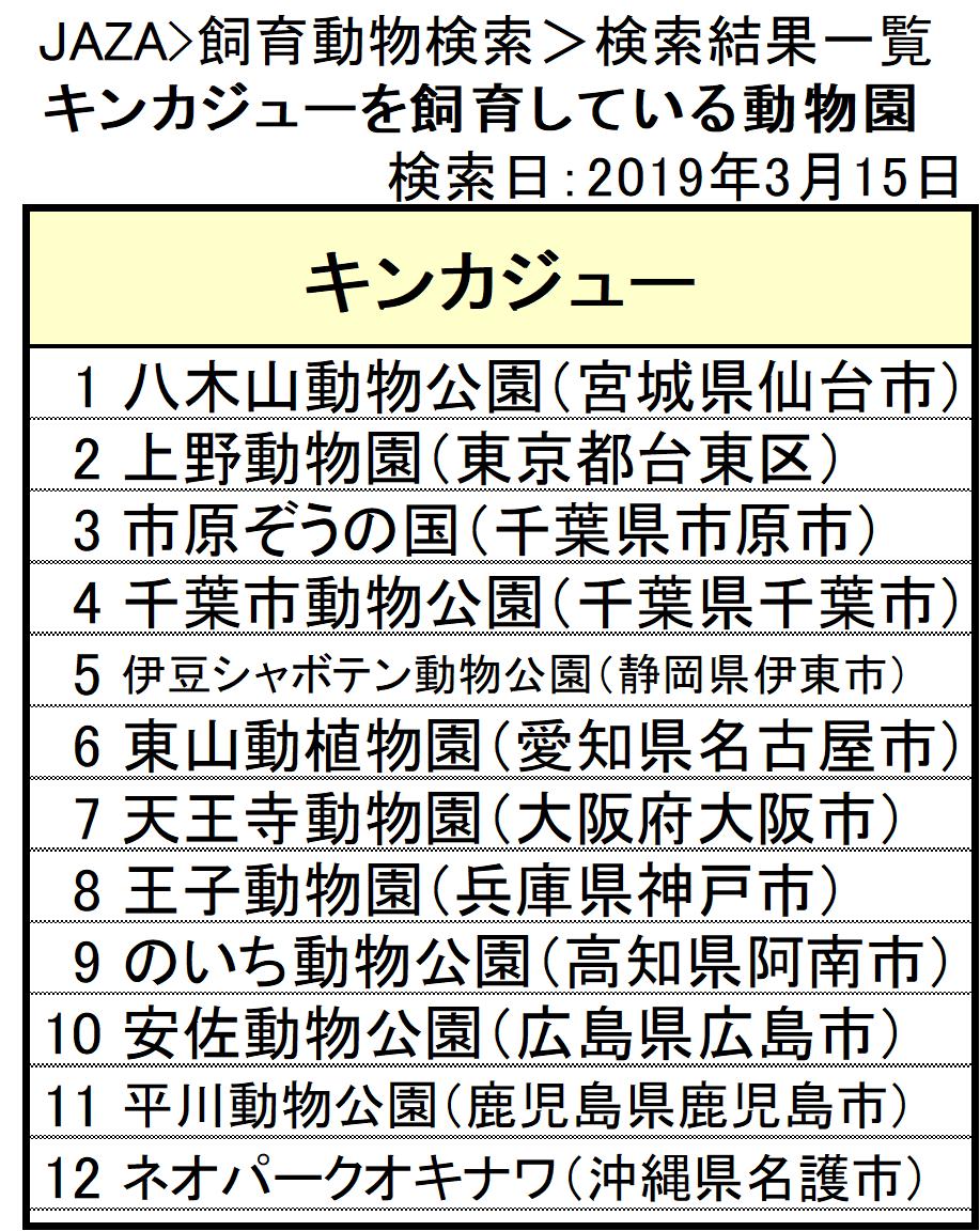 f:id:tsukunepapa:20190315163449p:plain