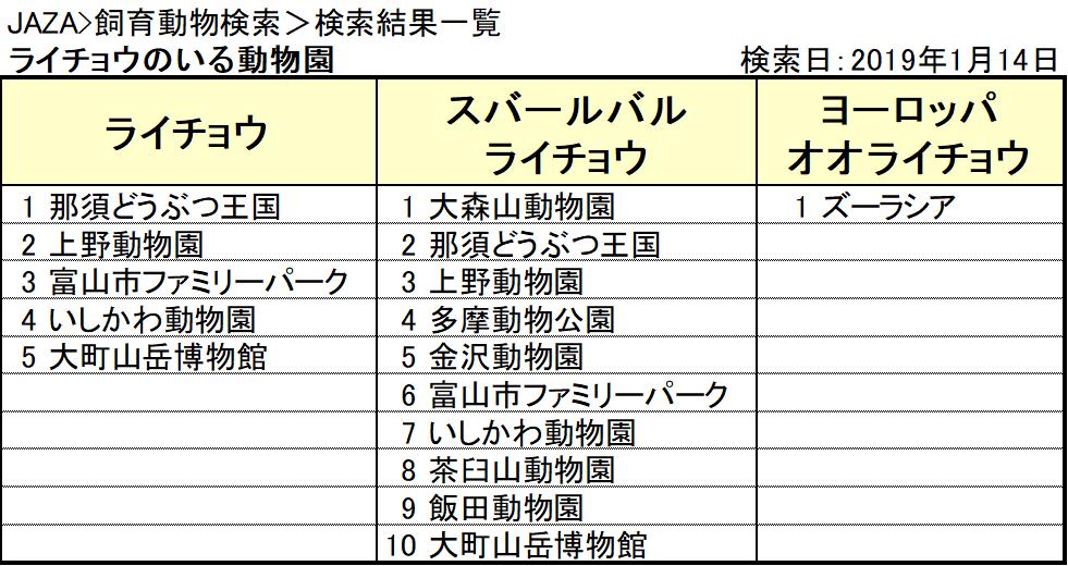 f:id:tsukunepapa:20190315184217p:plain