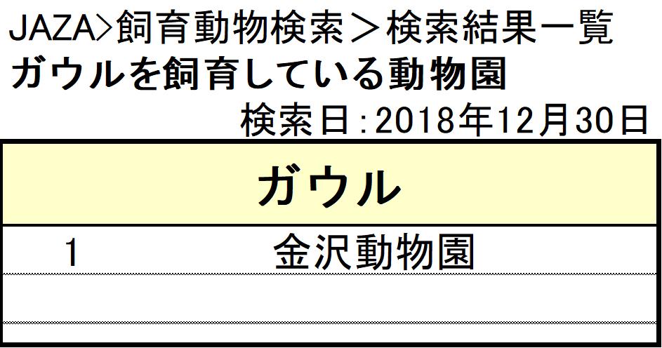 f:id:tsukunepapa:20190317054352p:plain