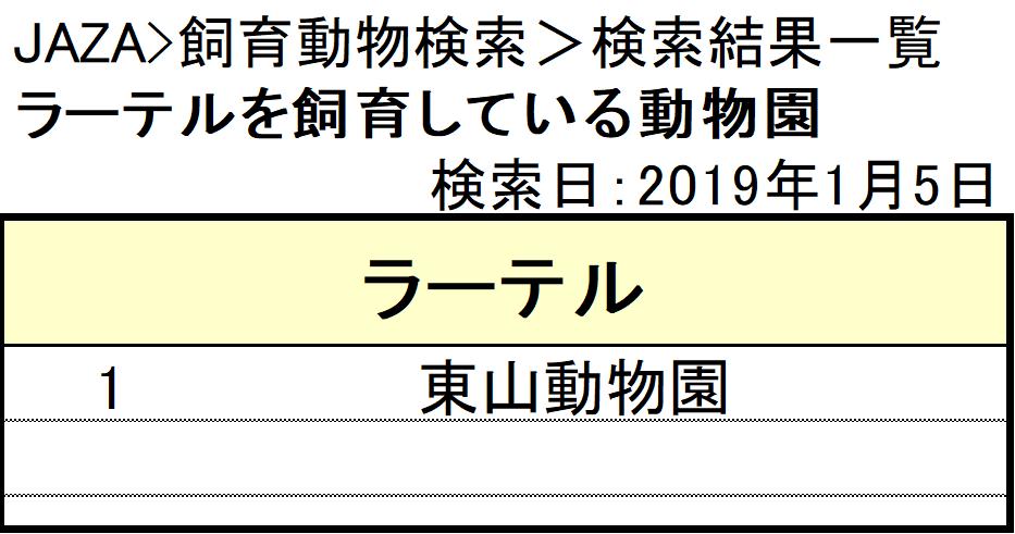 f:id:tsukunepapa:20190317234638p:plain