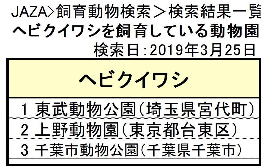 f:id:tsukunepapa:20190325192246p:plain