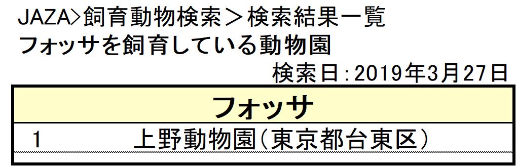 f:id:tsukunepapa:20190327212706p:plain