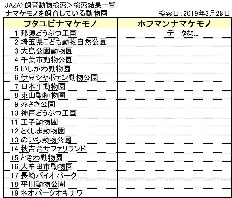 f:id:tsukunepapa:20190328193249p:plain