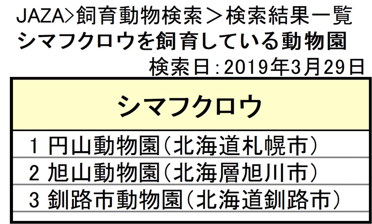f:id:tsukunepapa:20190329195212p:plain