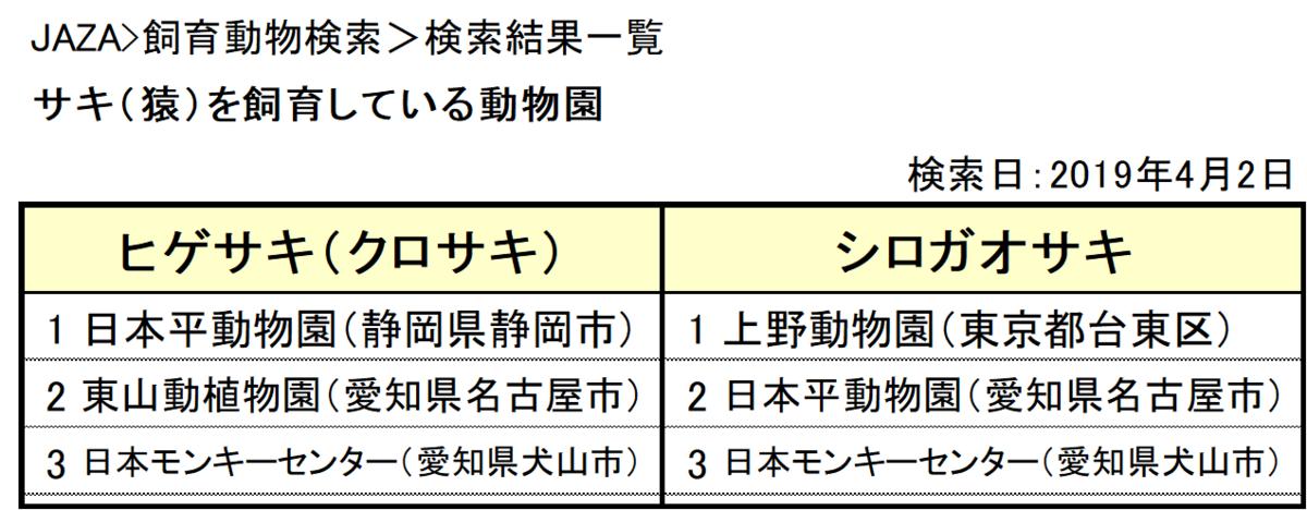 f:id:tsukunepapa:20190402103729p:plain