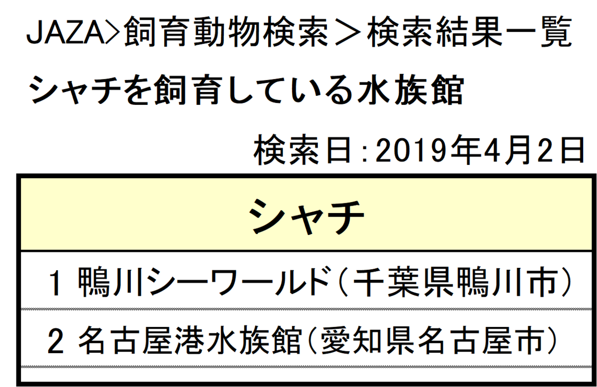 f:id:tsukunepapa:20190403110116p:plain