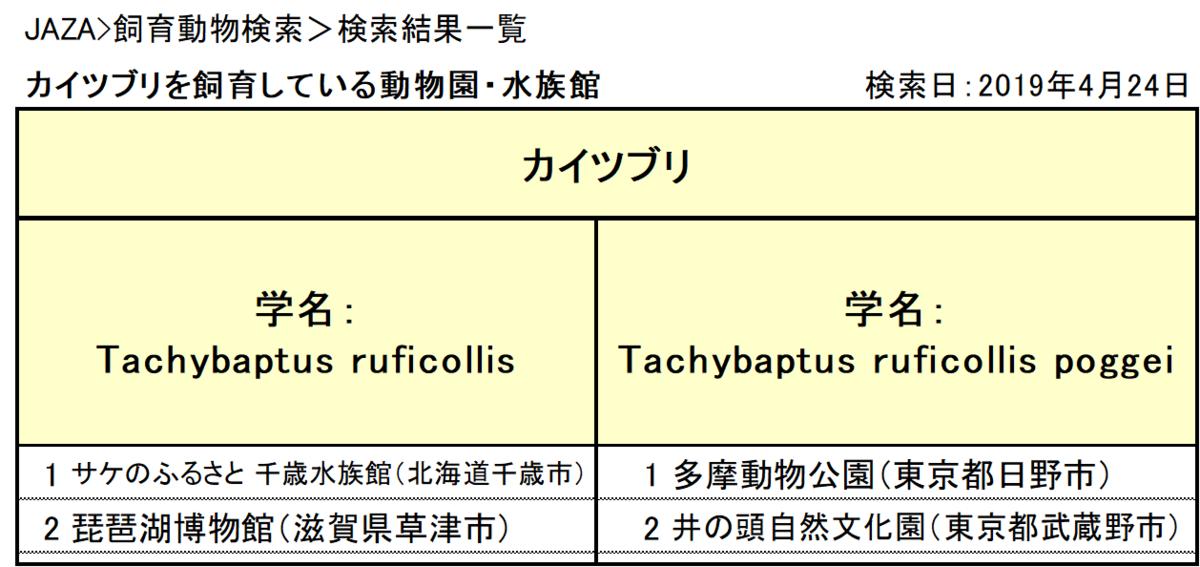 f:id:tsukunepapa:20190424205846p:plain