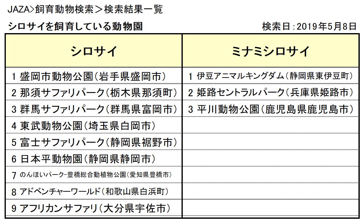 f:id:tsukunepapa:20190508215817p:plain