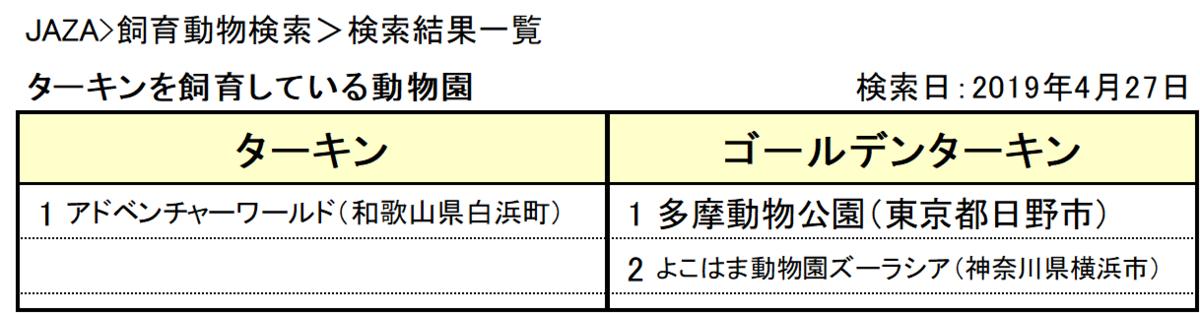 f:id:tsukunepapa:20190508221540p:plain