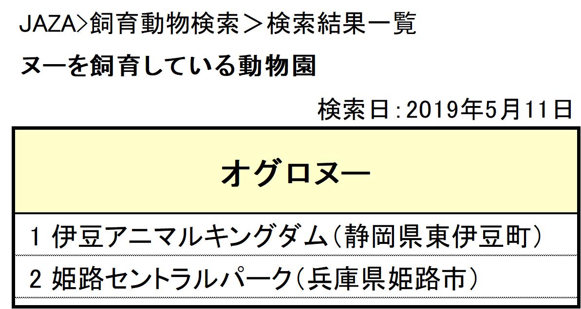 f:id:tsukunepapa:20190511184634p:plain