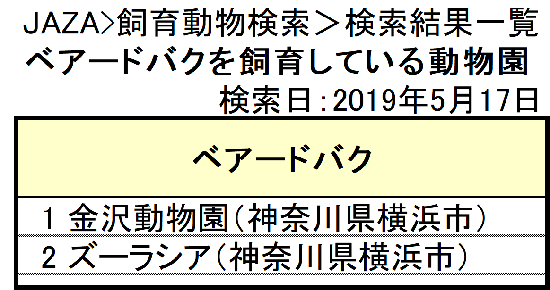 f:id:tsukunepapa:20190517072751p:plain