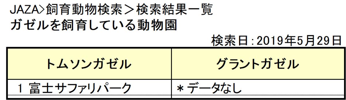 f:id:tsukunepapa:20190529205833p:plain