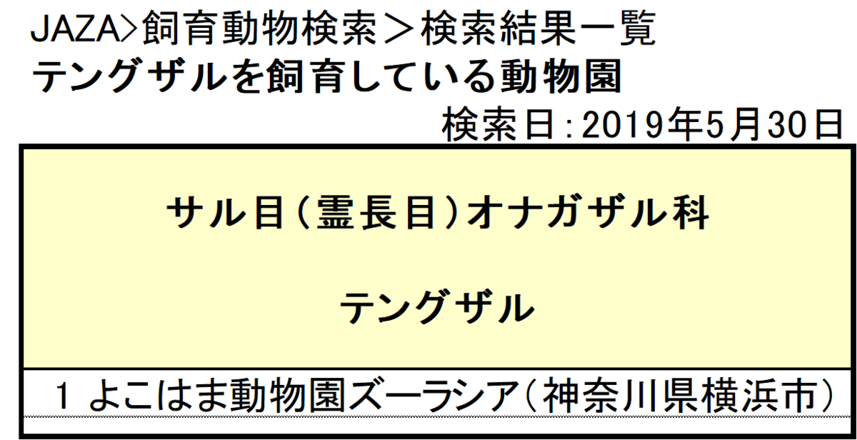 f:id:tsukunepapa:20190530205601p:plain