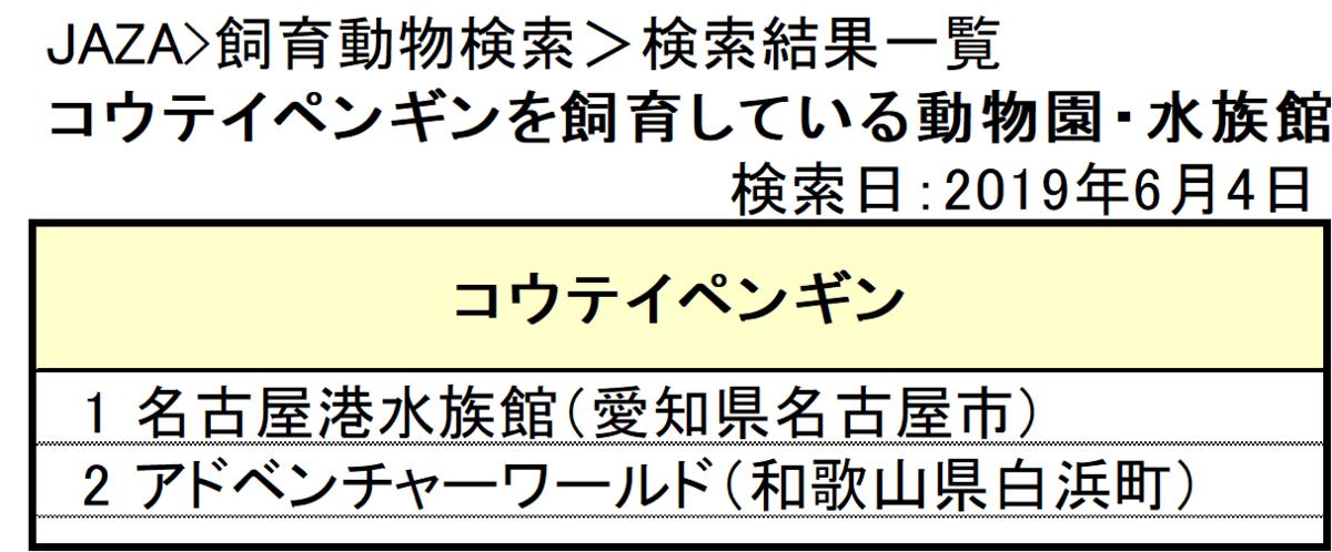 f:id:tsukunepapa:20190604074028p:plain