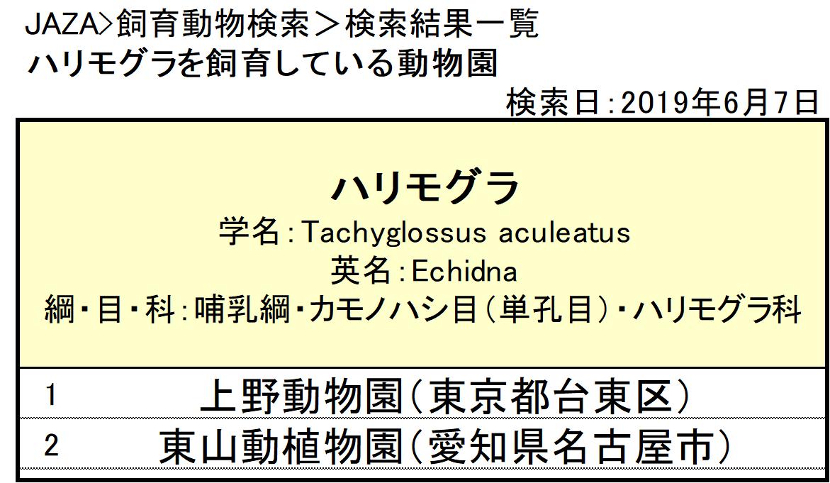 f:id:tsukunepapa:20190607182631p:plain