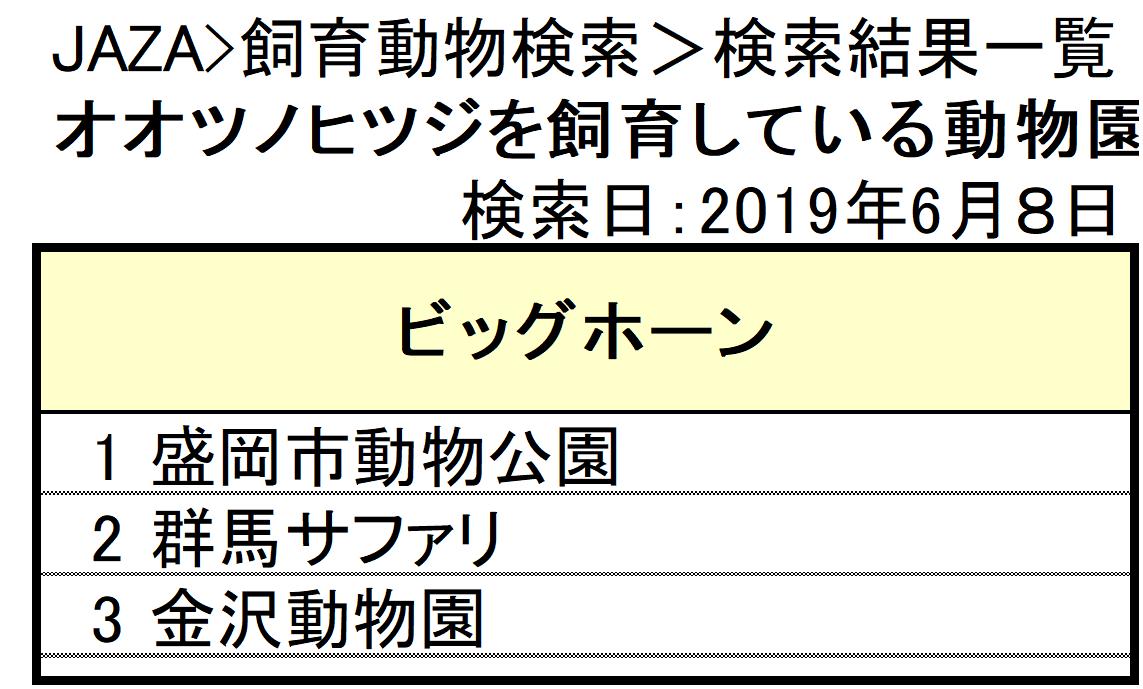 f:id:tsukunepapa:20190608211110p:plain