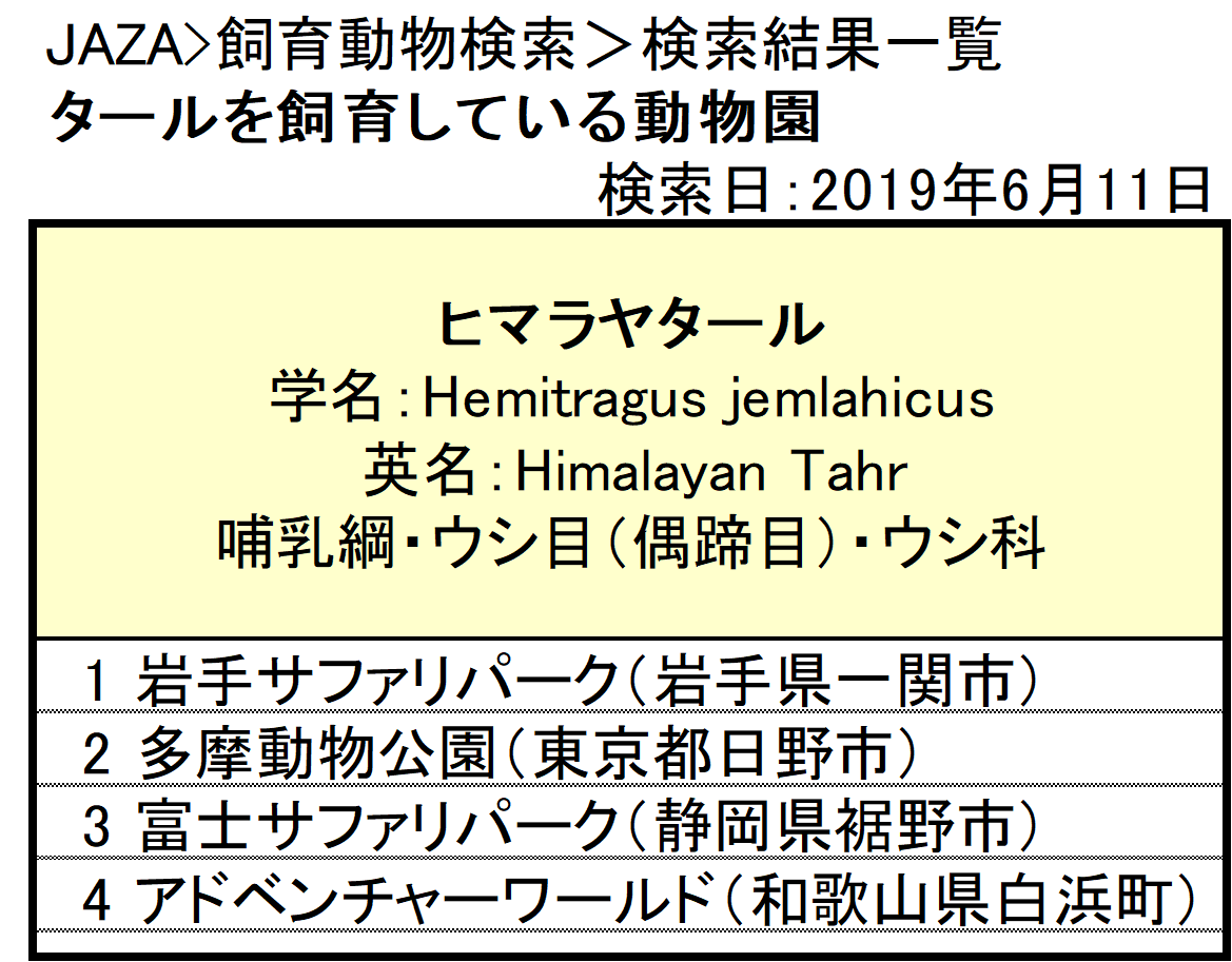 f:id:tsukunepapa:20190611194005p:plain
