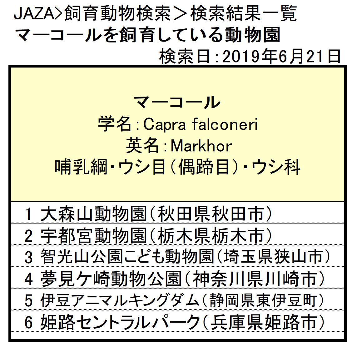 f:id:tsukunepapa:20190621073844p:plain