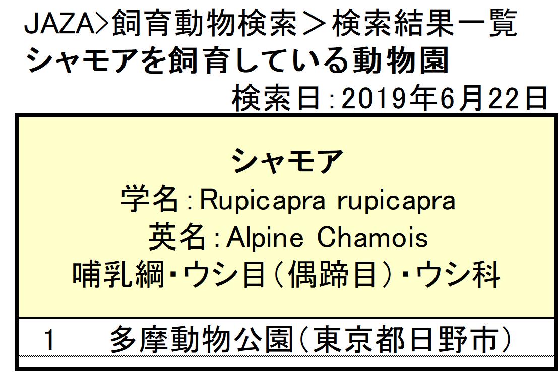 f:id:tsukunepapa:20190622111944p:plain