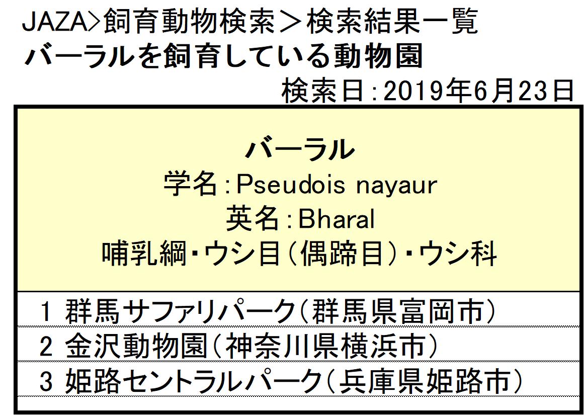 f:id:tsukunepapa:20190623193847p:plain