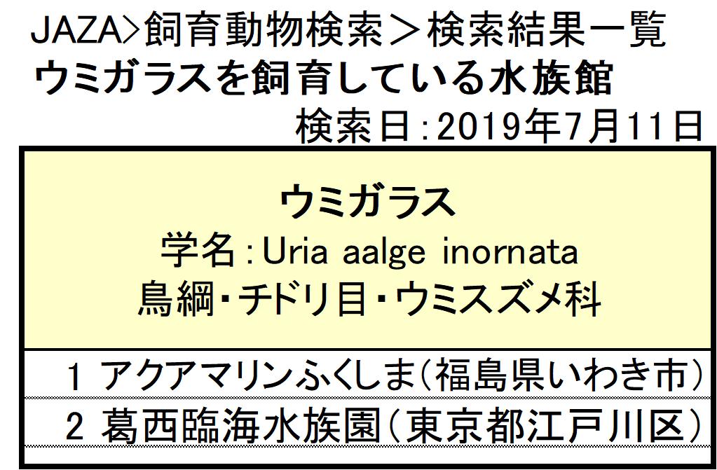f:id:tsukunepapa:20190711114412p:plain
